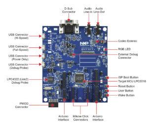 LPC55S16-EKV Development Board