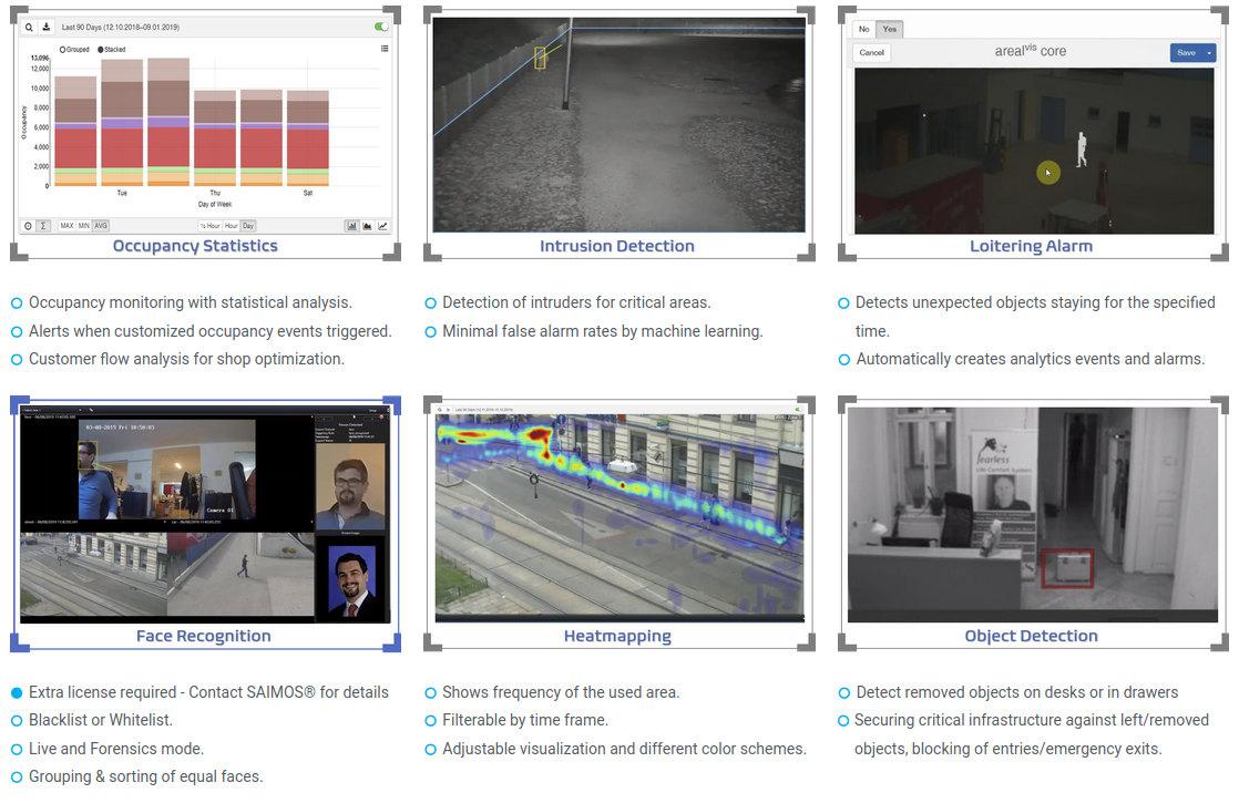 UP Xtreme Smart-Surveillance Applications
