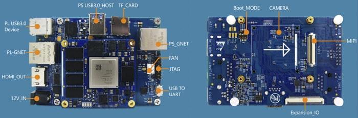 ZU3EG Board Machine Vision