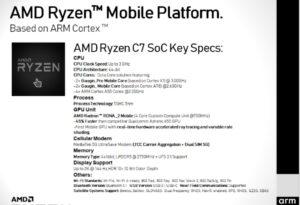AMD Ryzen-C7 Arm Cortex-X1 A78