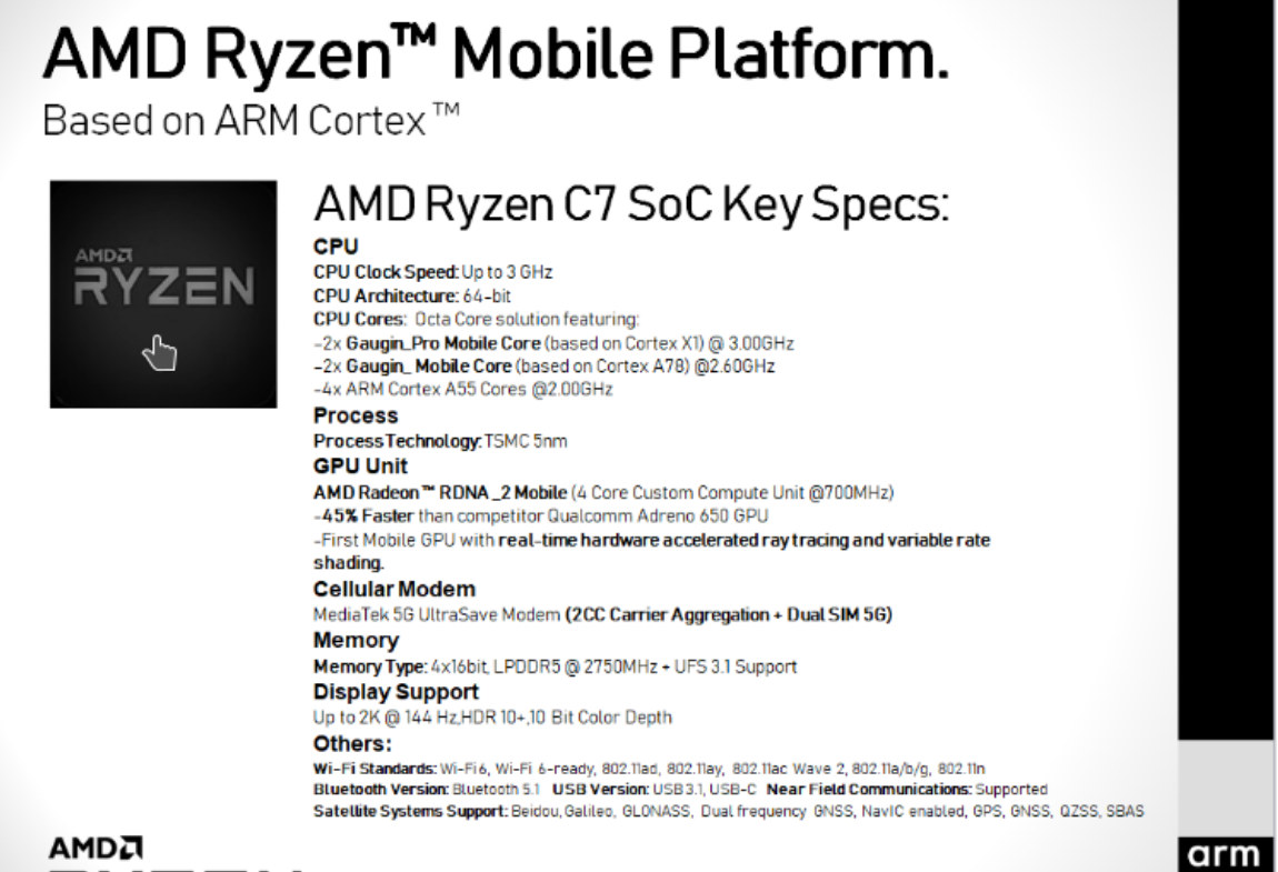 AMD Ryzen C7 Arm Cortex-X1 A78