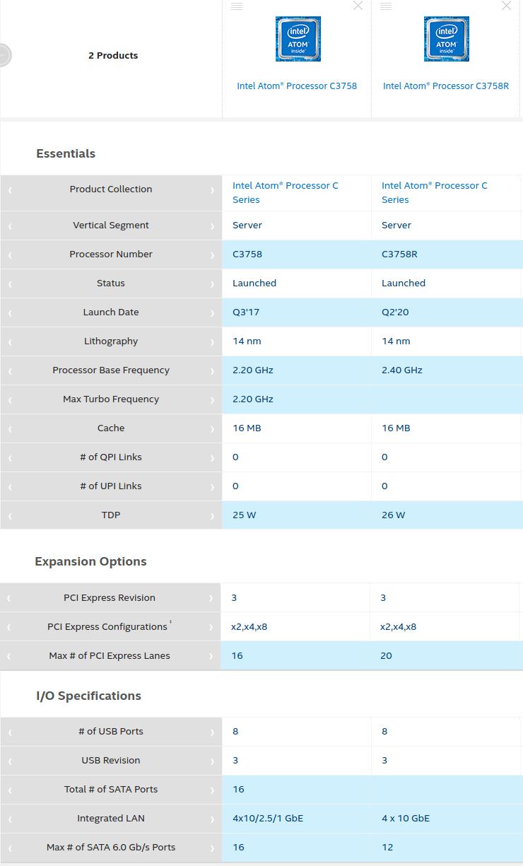 Atom C3758R Refresh vs CR3758