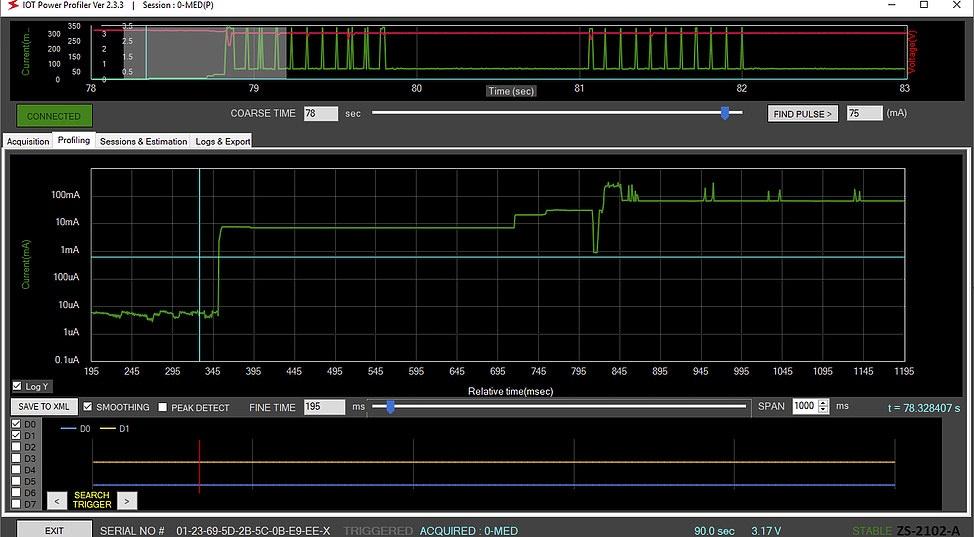 IoT Power Profiler