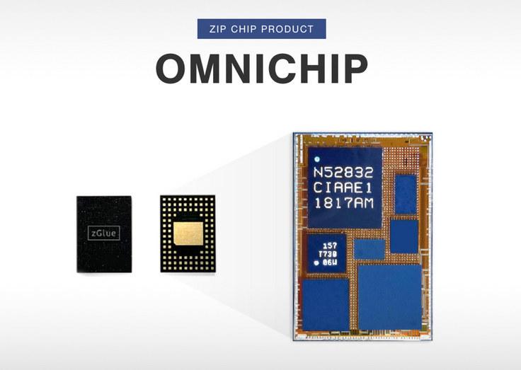 Omnichip Open Chiplet