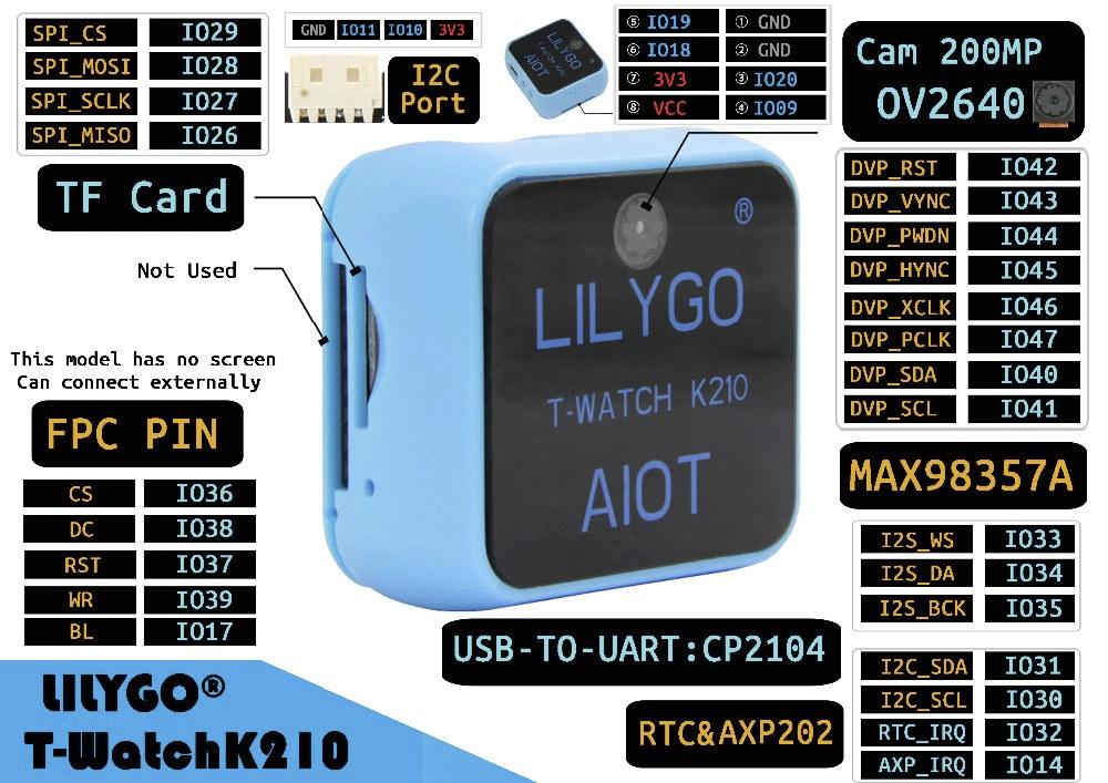 T-Watch-K210 AIOT Pinout