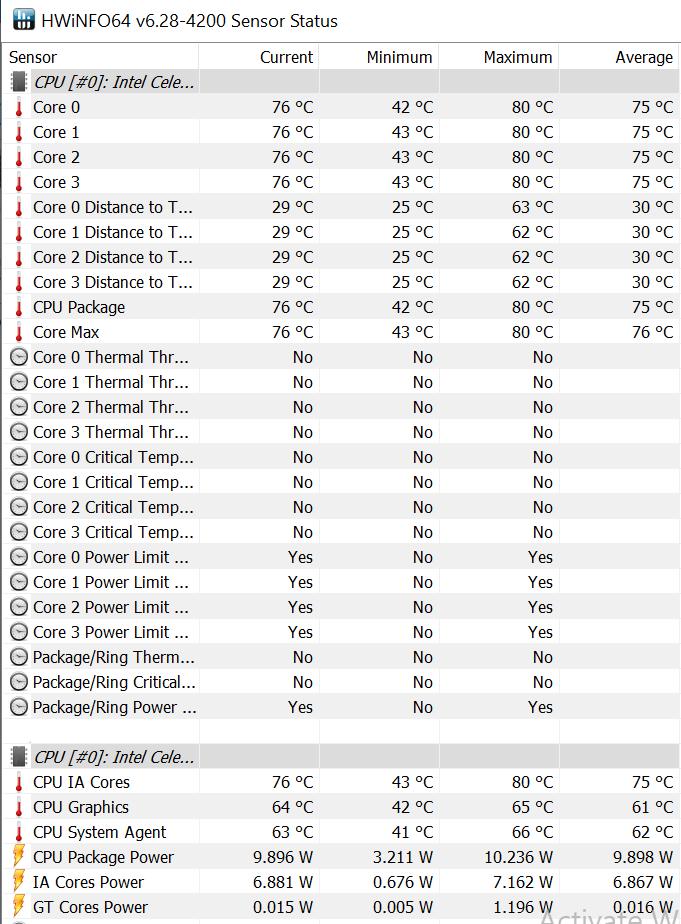 ODYSSEY-X86J4105 Power Limit