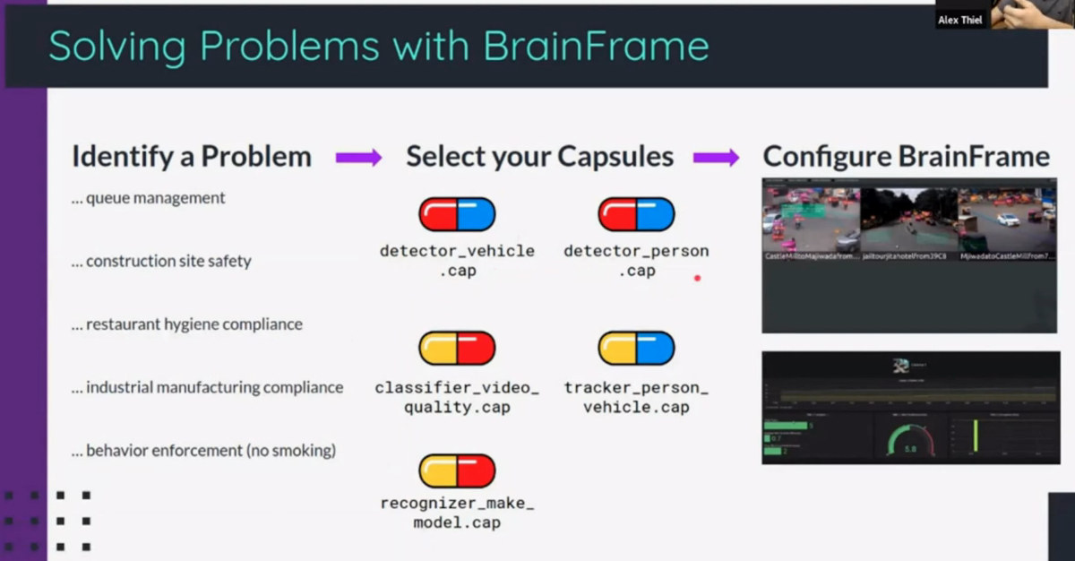BrainFrame Video Analytics