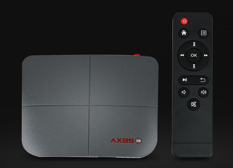 Amlogic S905X3-B TV Box