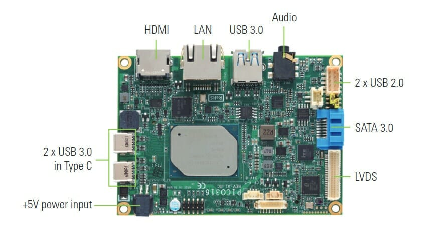 Intel Atom x5-E3940 Pico-ITX SBC