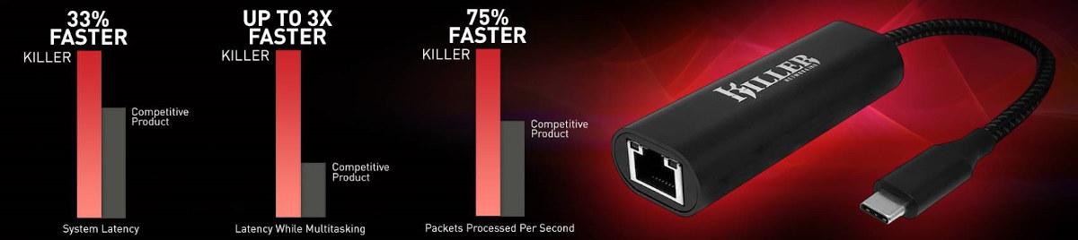 Killer E3100 2.5GBE USB Adapter Performance
