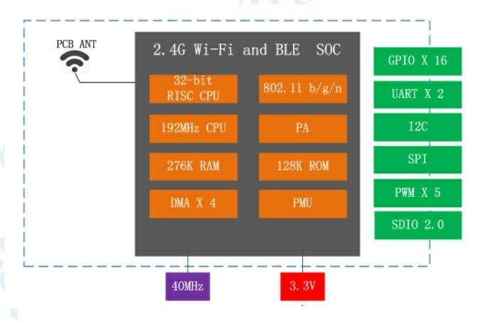 DT-BL10 Block Diagram