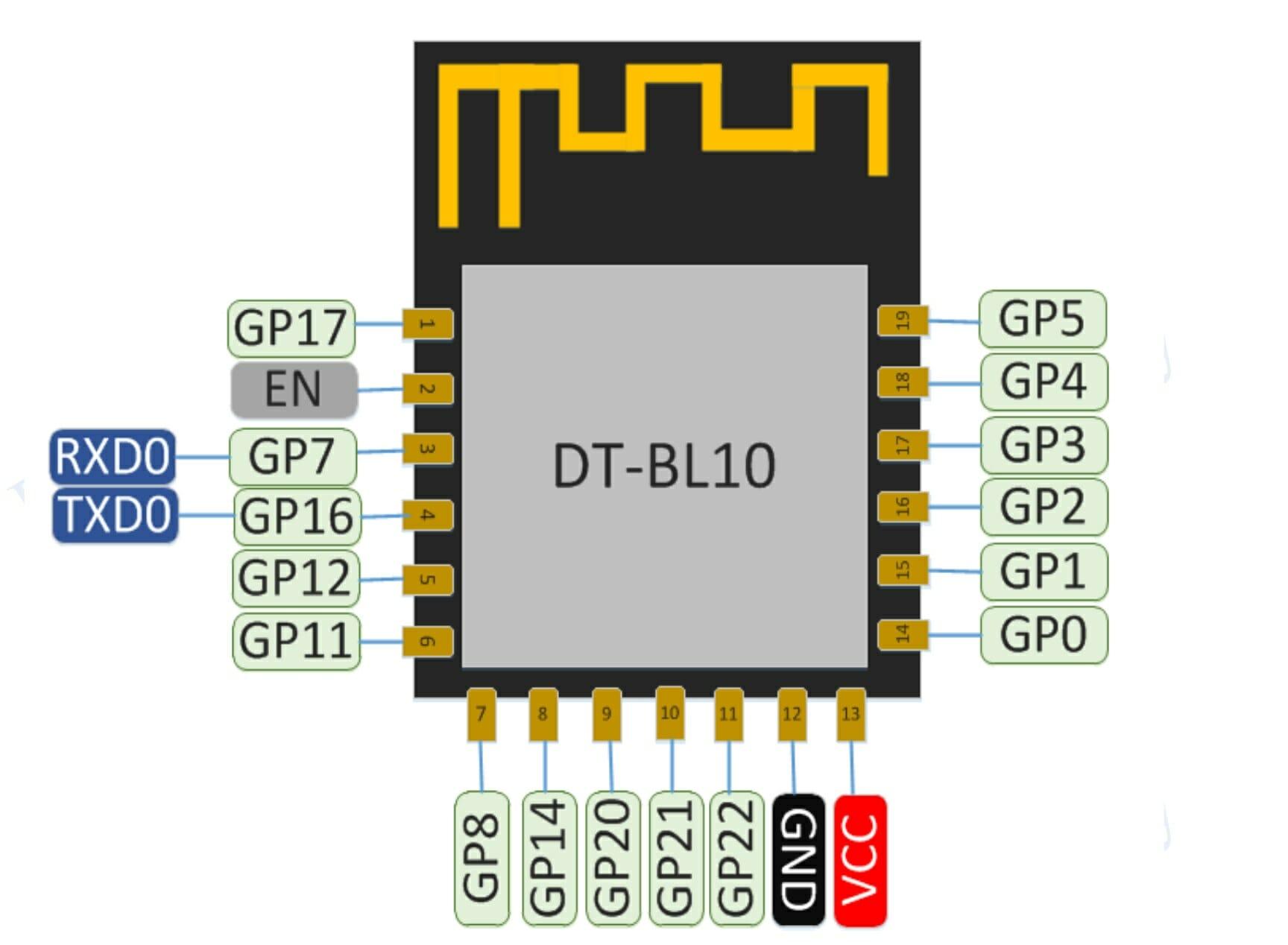 DT-BL10 Pinout Diagram