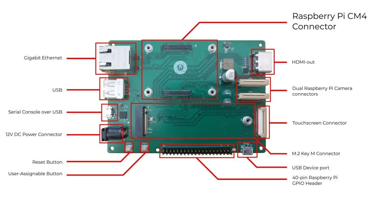 Gumstix Raspberry Pi Compute-Module 4 Development Board
