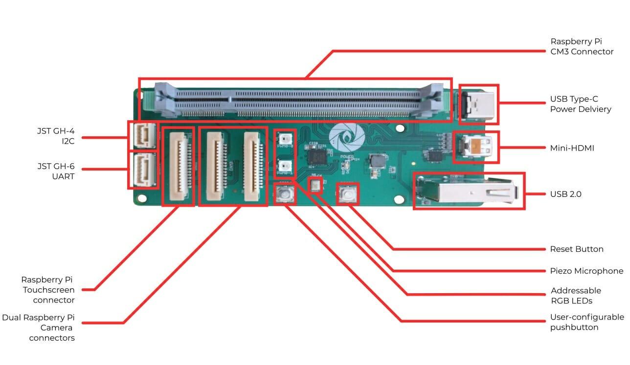 Gumstix Raspberry Pi Robo for CM3 & CM4