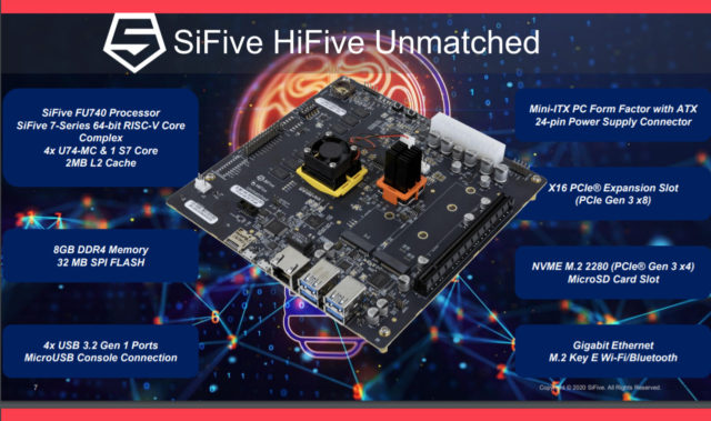 Inside of SiFive RISC-V PC HiFive Unmatched