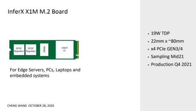 InferX X1M M.2 Board
