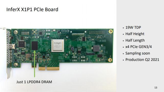 InferX X1P1 PCIe Board