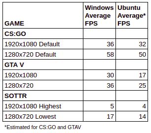 MINISFORUM X35G gaming