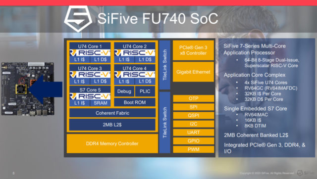 Details on the SiFive RISC-V PC FU740 SoC