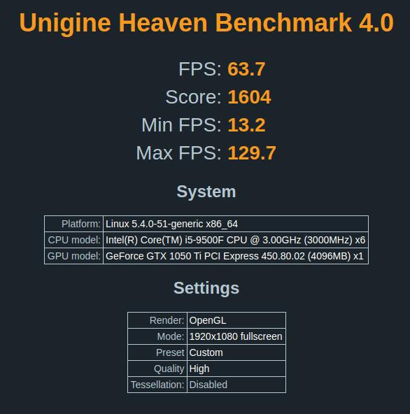 ubuntu unigine heaven benchmark 4.0