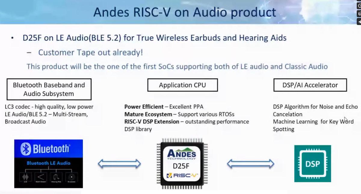 Andes D25F RISC-V Bluetooth Audio SoC
