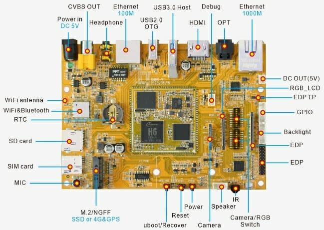 Boardcon EMH6