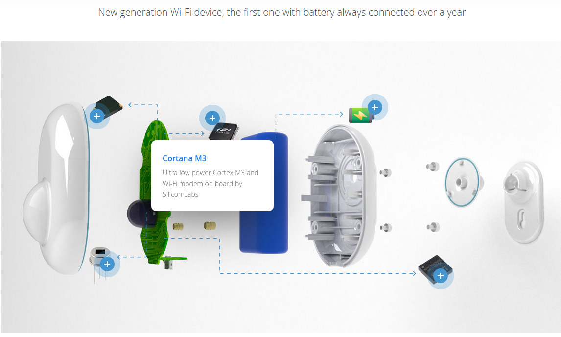 Cortana M3