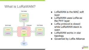 What is LoRaWAN