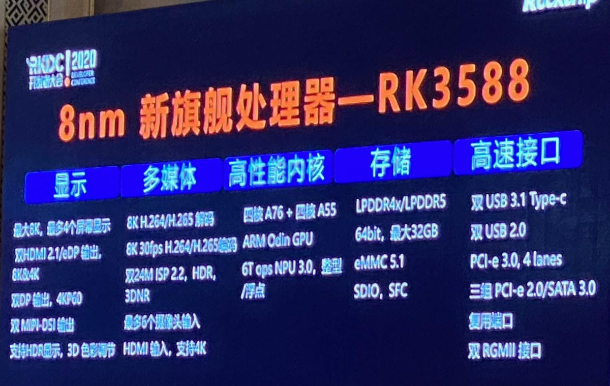 RK3588 Rockchip-Developer Conference 2020