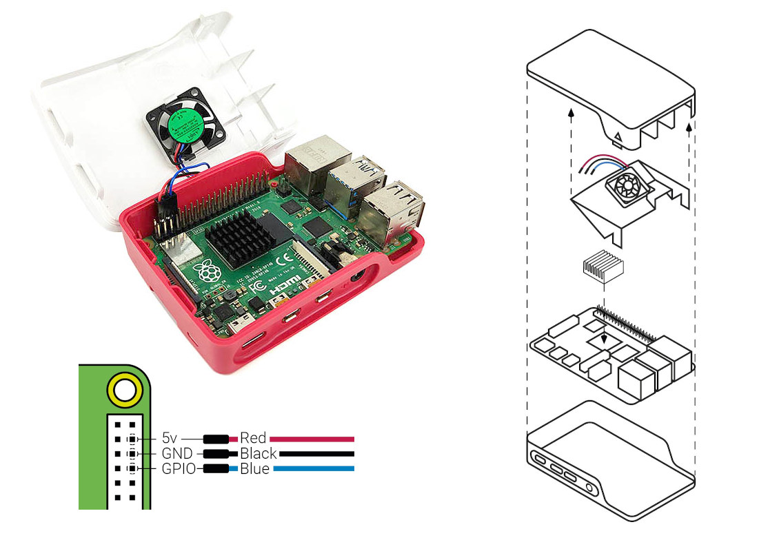 Raspberry Pi 4 Case Fan installation guide