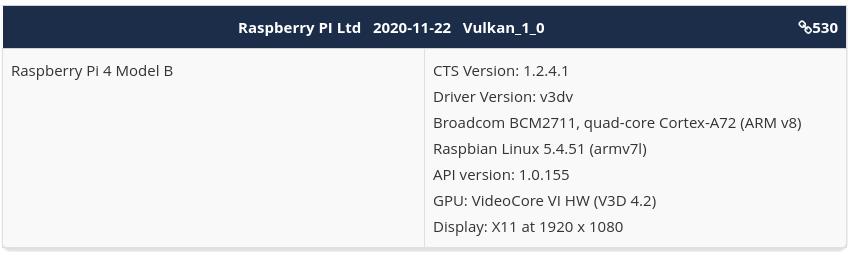 Raspberry Pi 4 Vulkan 1.0 conformance