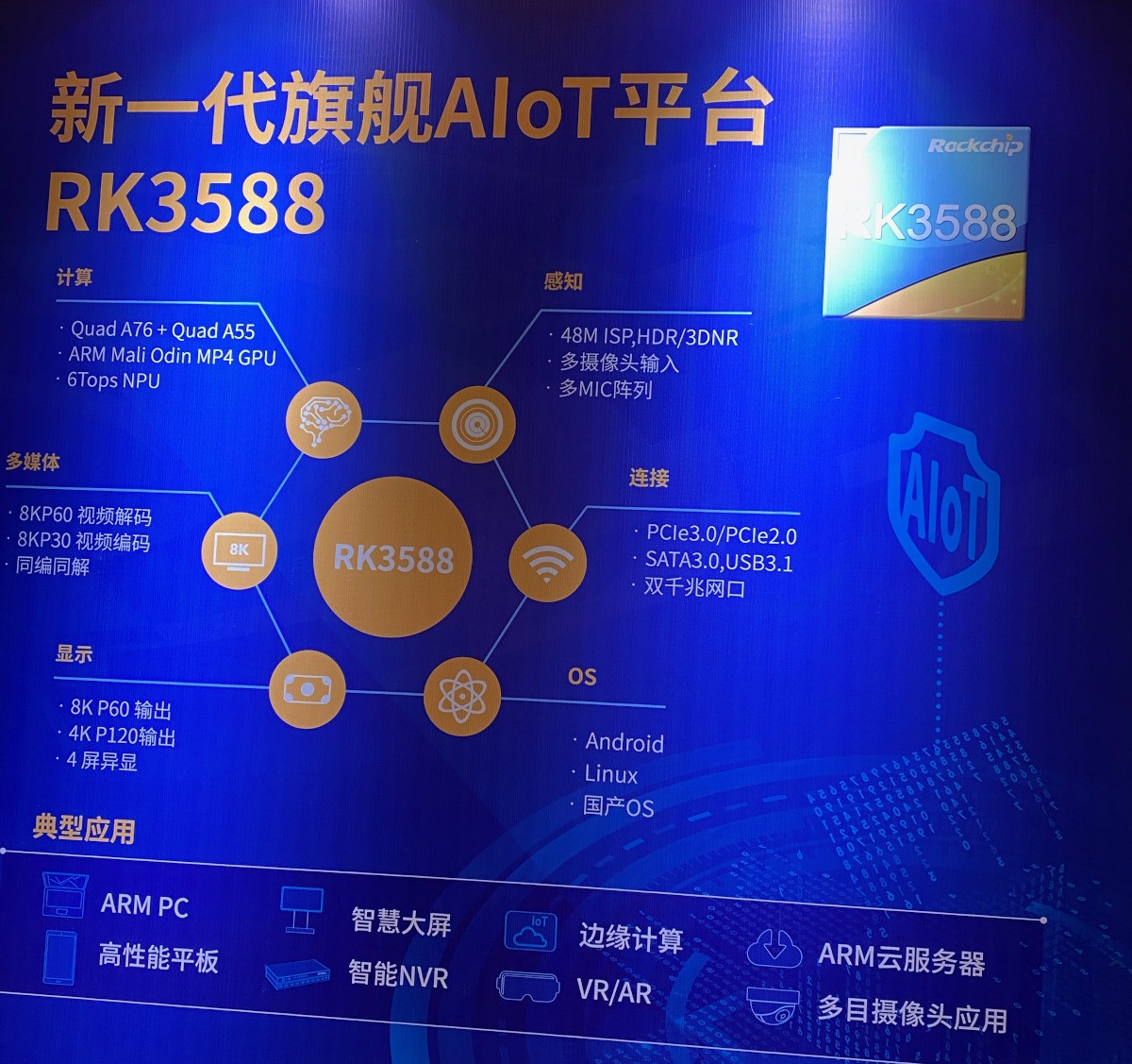 Rockchip RK3588 specifications