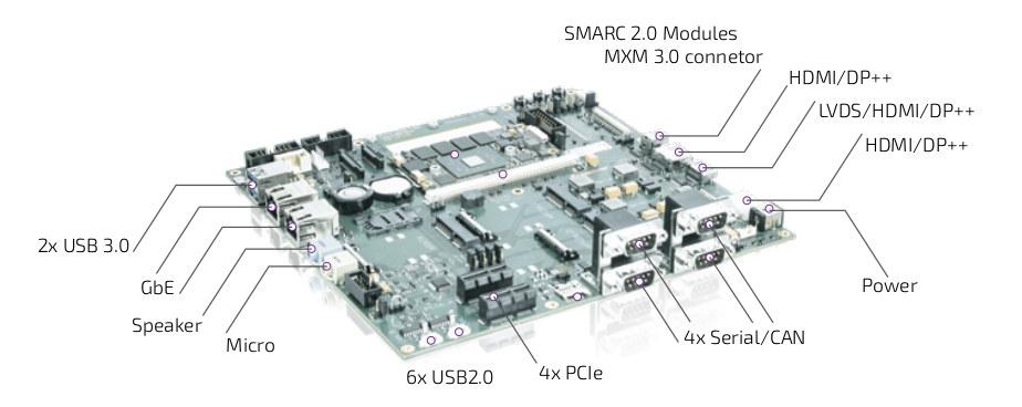 SMARC 2.0 Carrier Board