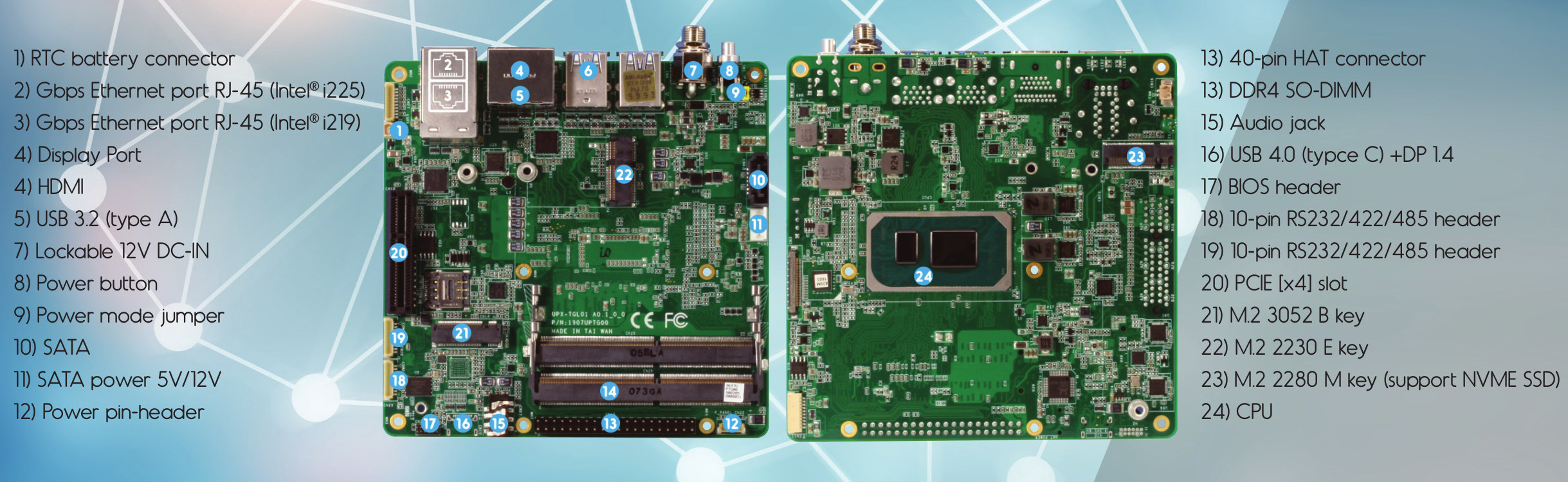 Tiger Lake Embedded SBC specifications