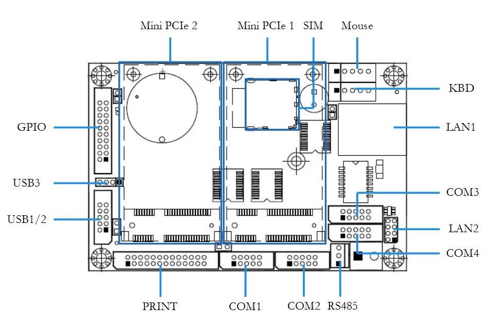Vortex86EX2 SBC Block Diagram