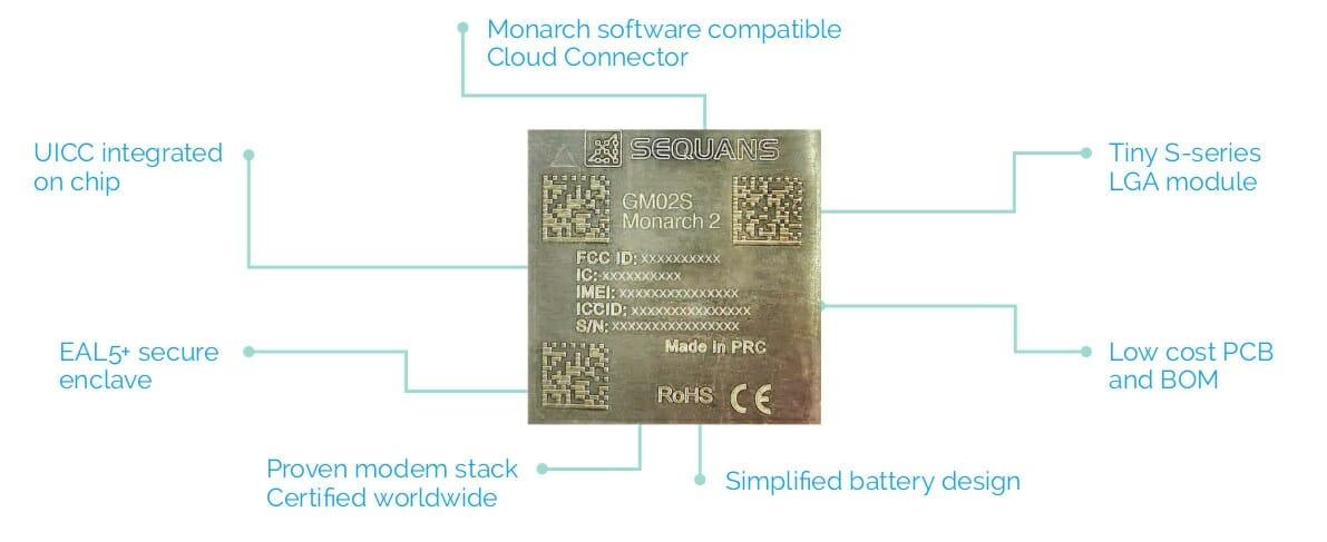 5G ready massive IoT module