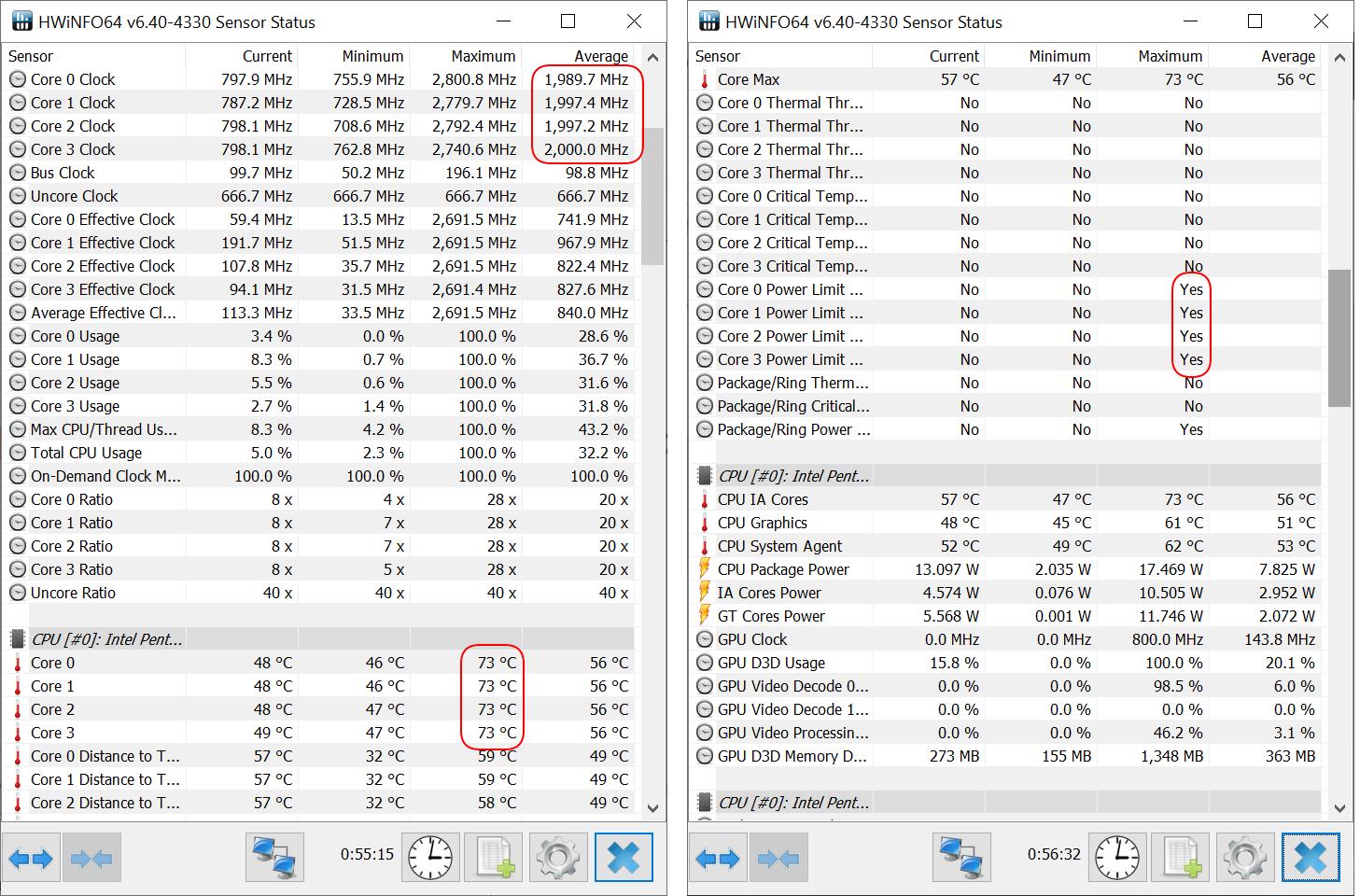 CPU Throttling Thermal vs Power