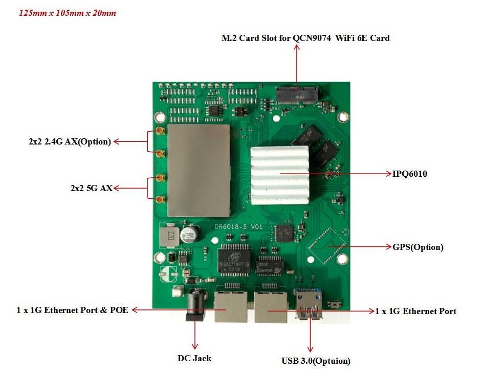 DR6018-S WiFi 6 Embedded Board