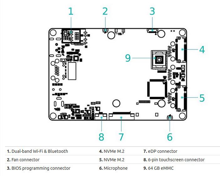 Hackboard 2 bottom layout