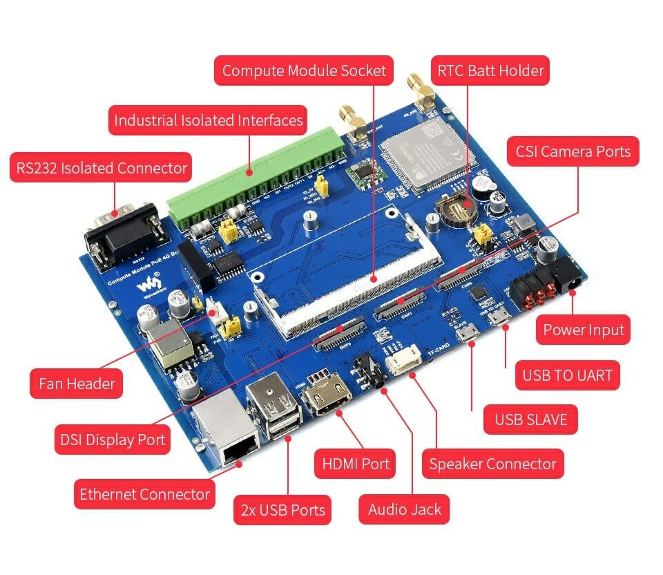 Industrial IoT SBC