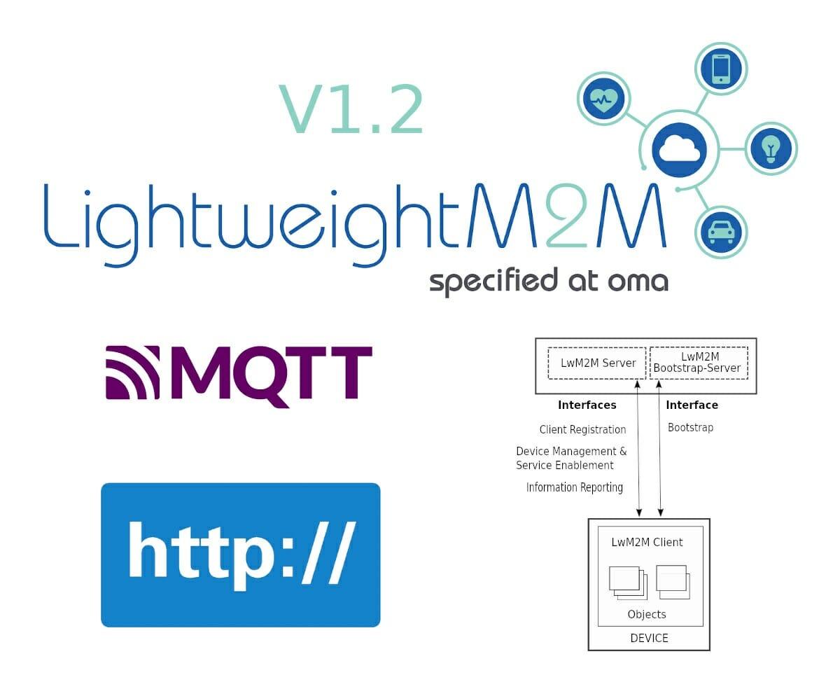 LwM2M v1.2