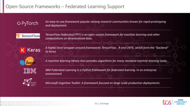 Open source frameworks supported for federated learning