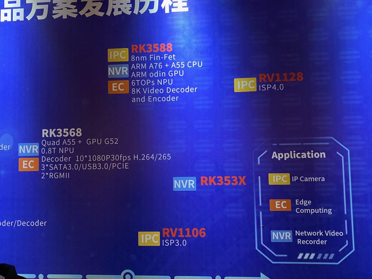 RK3568, RV1106, RK353X, RV1128