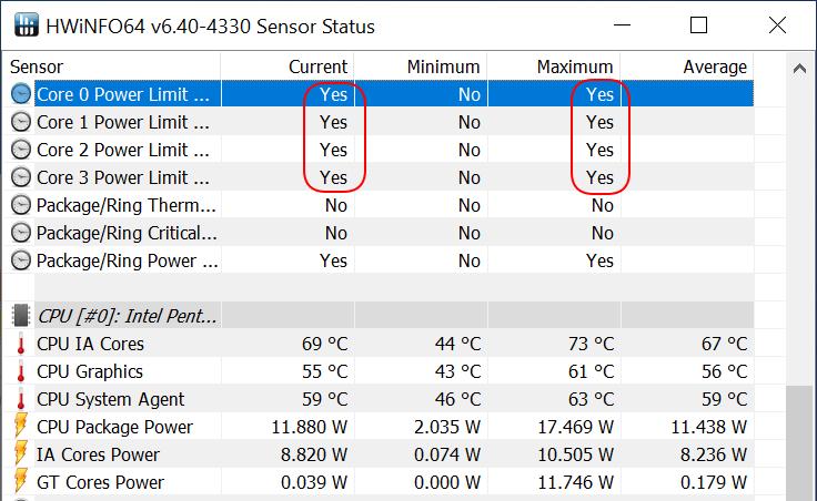 best performance power limit