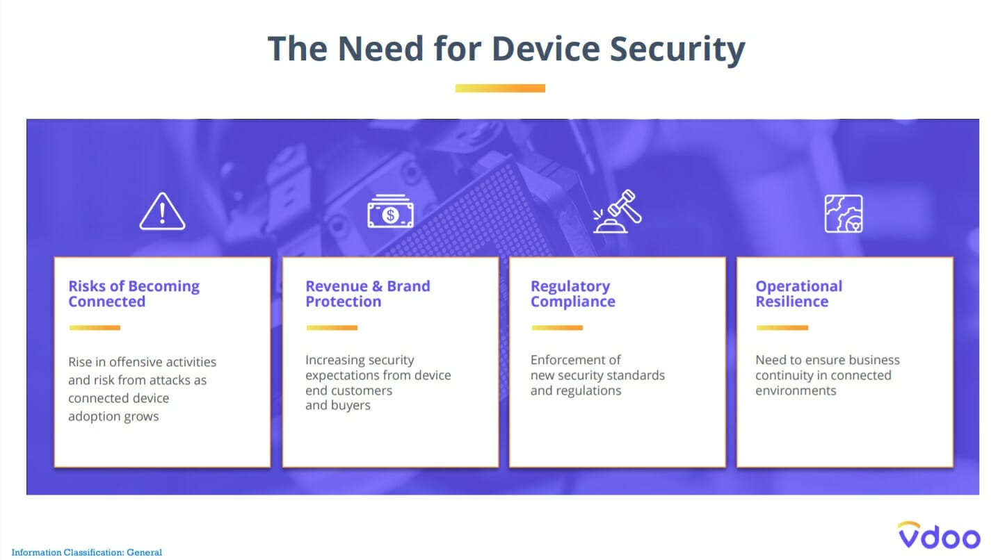 need for device security