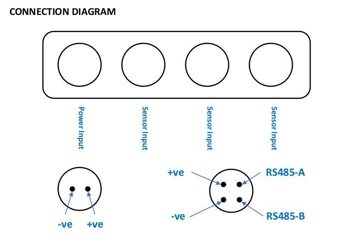 Agriculture sensor transmitter connection diagram