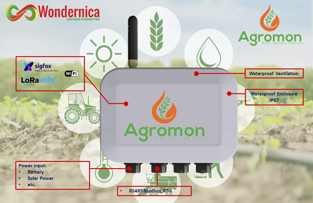 Agromon ESP32 smart farming transmitter
