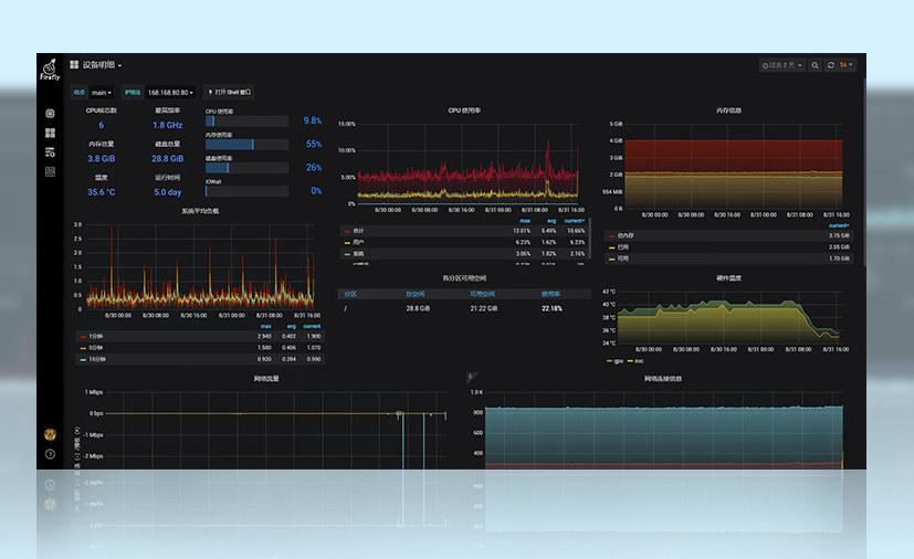 BMC Web Interface