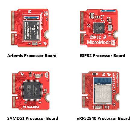 MicroMod Processor Boards