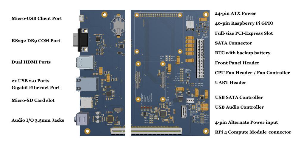 Raspberry Pi 4 mini-ITX motherboard